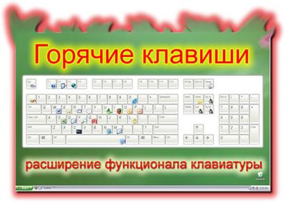 горячие клавиши, кнопки - программа для расширения функциональности клавиатуры